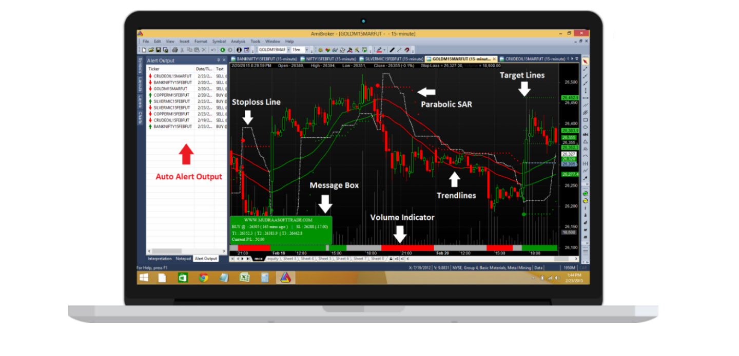 Ozforex money converter