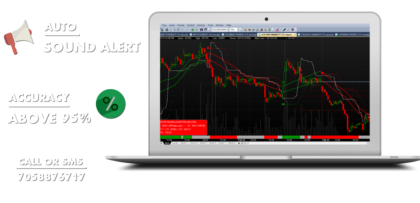 Best Nifty Buy Sell Signal Software