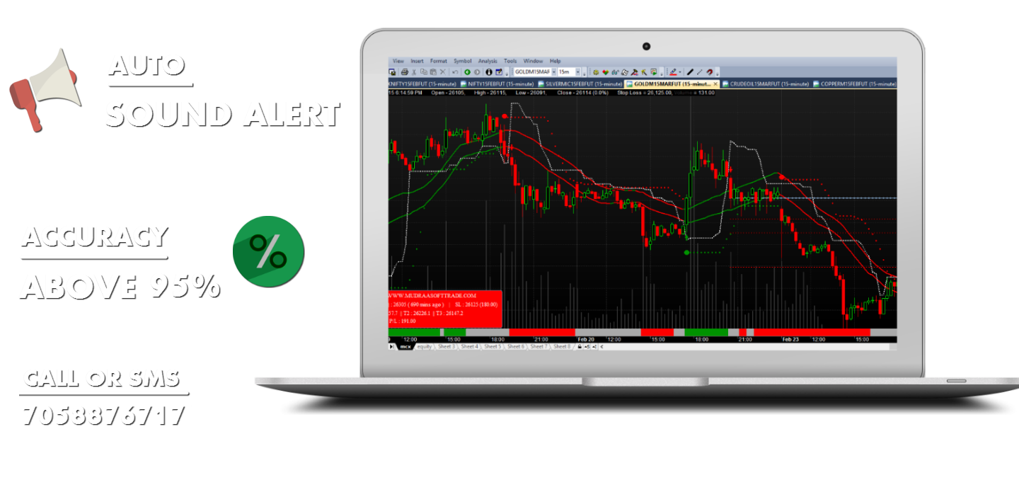 Buy Sell Signal Software for NSE, MCX, Nifty, Banknifty